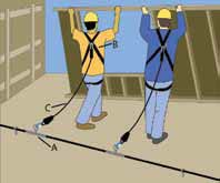 Osha Fact Sheet Reducing Falls During Residential