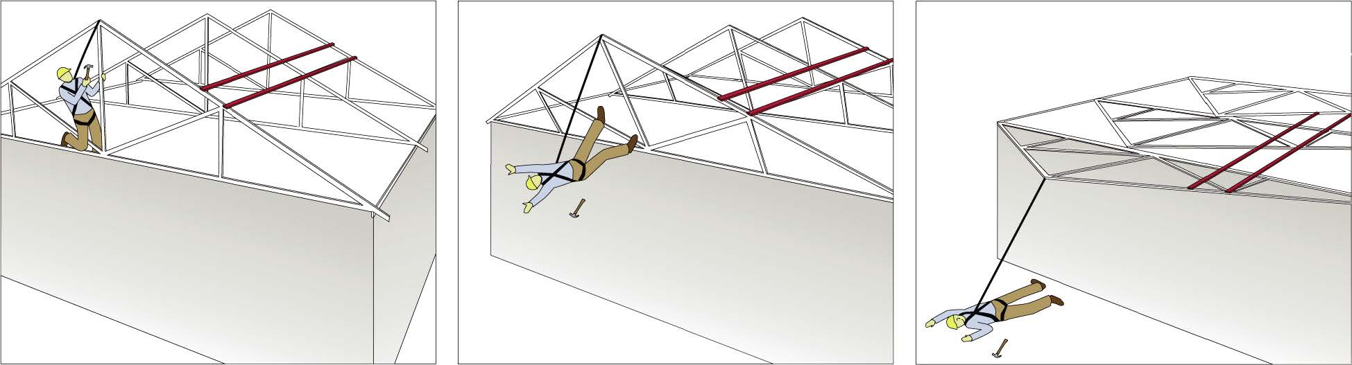 Single Point Roof Anchors And Anchorage Systems For