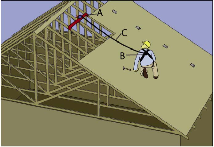 OSHA Fact Sheet: Reducing Falls During Residential Construction ...