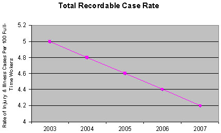 2008 Enforcement Data