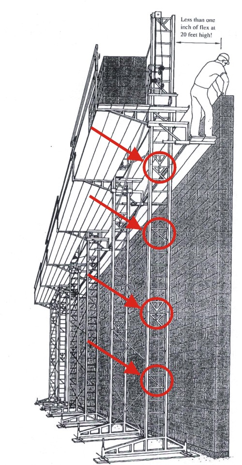 Picture indicates by arrows places where rungs have less than 8-inch treads