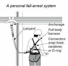 Personal Fall-arrest System