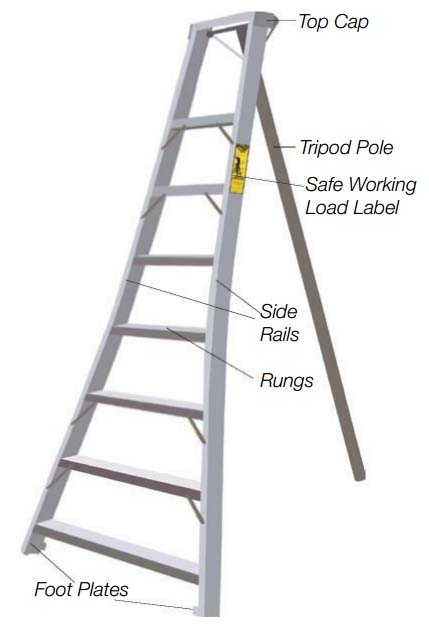 Ladder Diagram with elements identfied: Top Cap, Tripod Pole, Safe Working Load Label, Side Rails, Rungs and Foot Plates