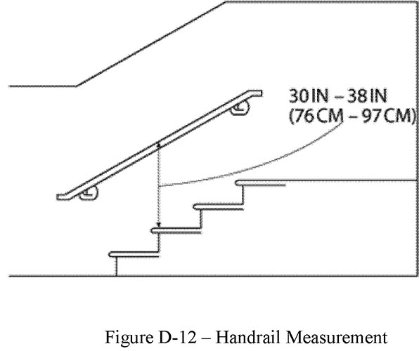 Osha Stair Handrail Requirements 1910 23 - Photos Freezer