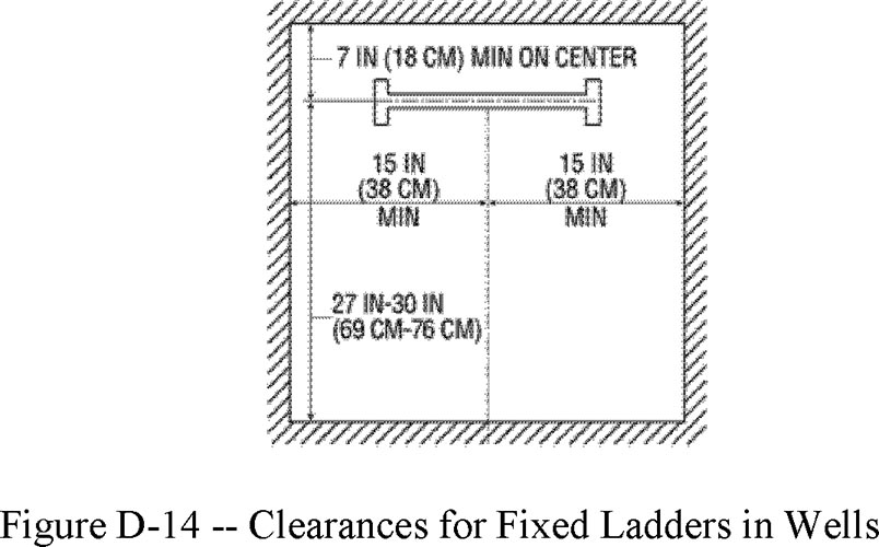 Figure D-14 -- Clearances for Fixed Ladders in Wells. Depicts a well squared off. The ladder should be placed 7 IN (18 CM) Min on Center and 15 IN (38 CM) MIN from either left or right side with a total space of 27 IN-30 IN (69 CM-76 CM) for well opening