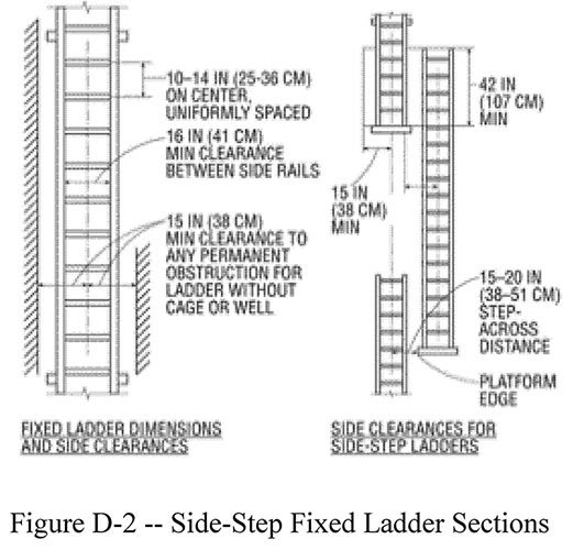 1910 23 Ladders Occupational Safety And Health