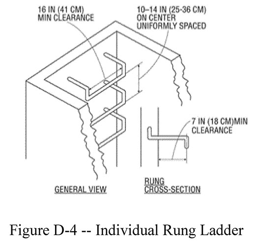 Figure D-4 -- Individual Rung Ladder. Shows General View, Rung Cross-section, 7 IN (18 CM) Min Clearance. 16 IN (41 CM) Min Clearance. 10-14 IN (25-36 CM) On Center Uniformly Spaced.