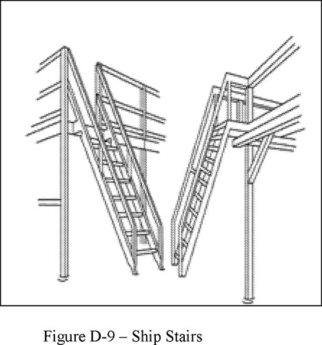 Figure D-9 -- Ship Stairs.