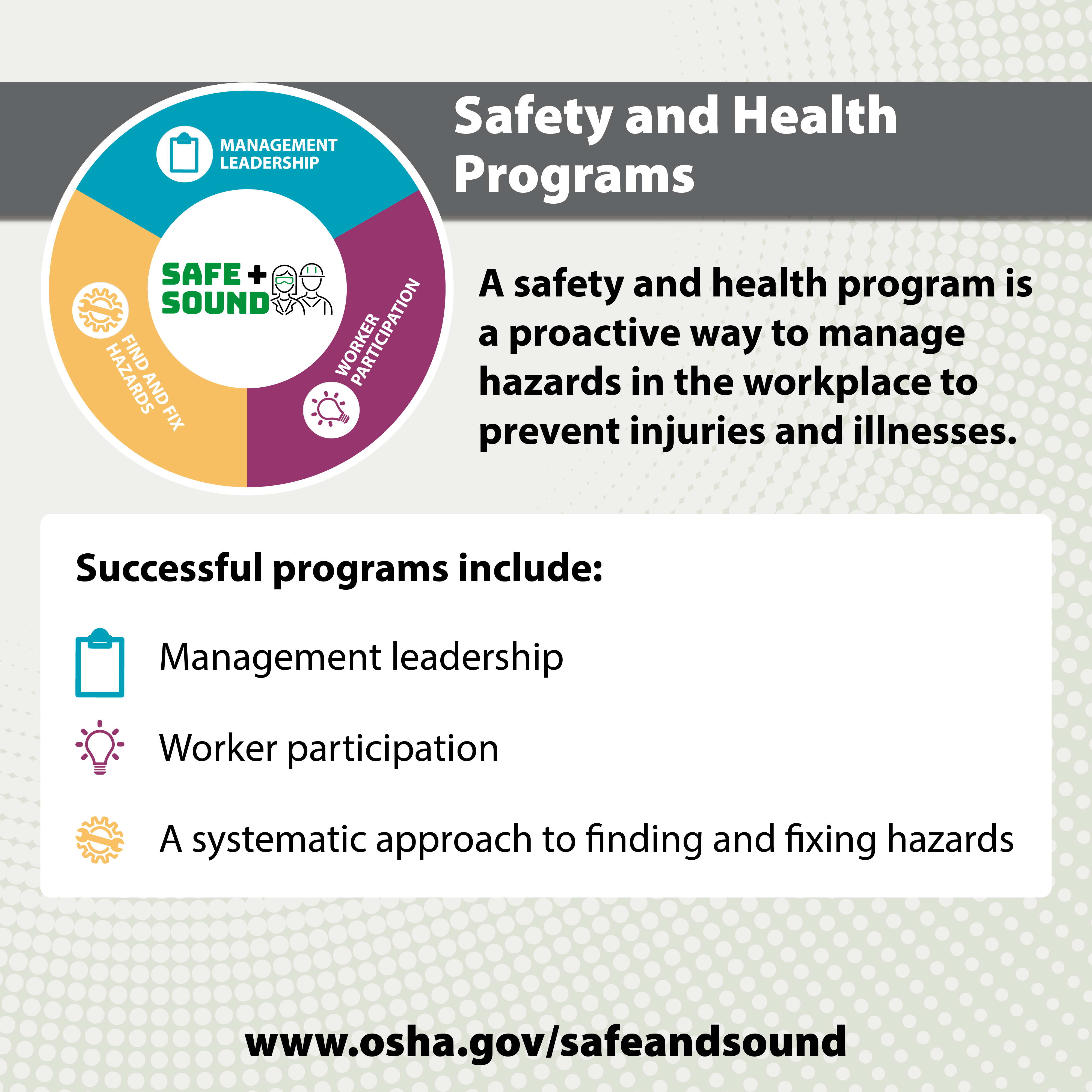 Safety and Health Programs - A safety and health program is a proactive way to manage hazards in the workplace to prevent injuries and illnesses.