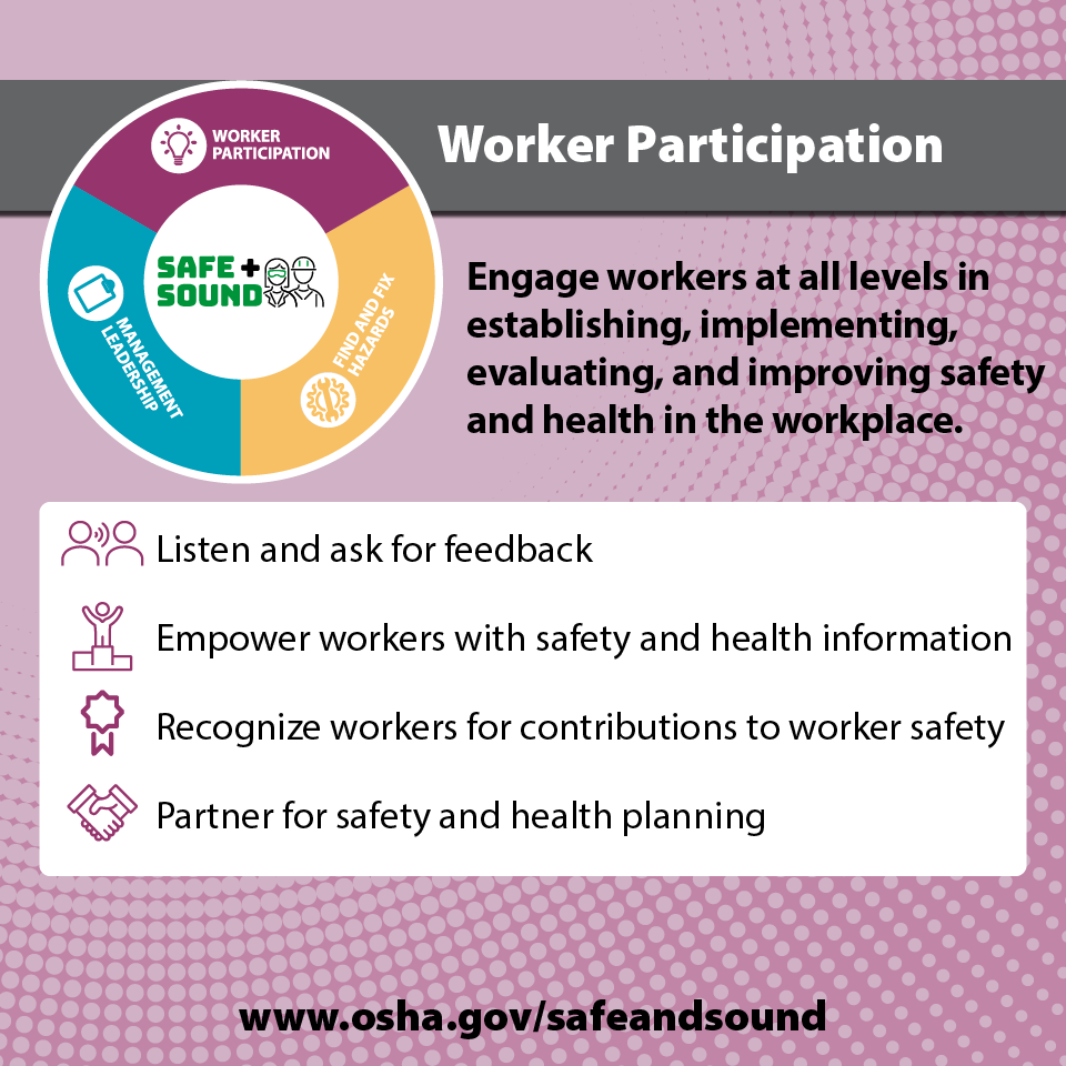 Worker Participation - Engage workers at all levels in establishing, implementing, evaluating, and improving safety and health in the workplace.