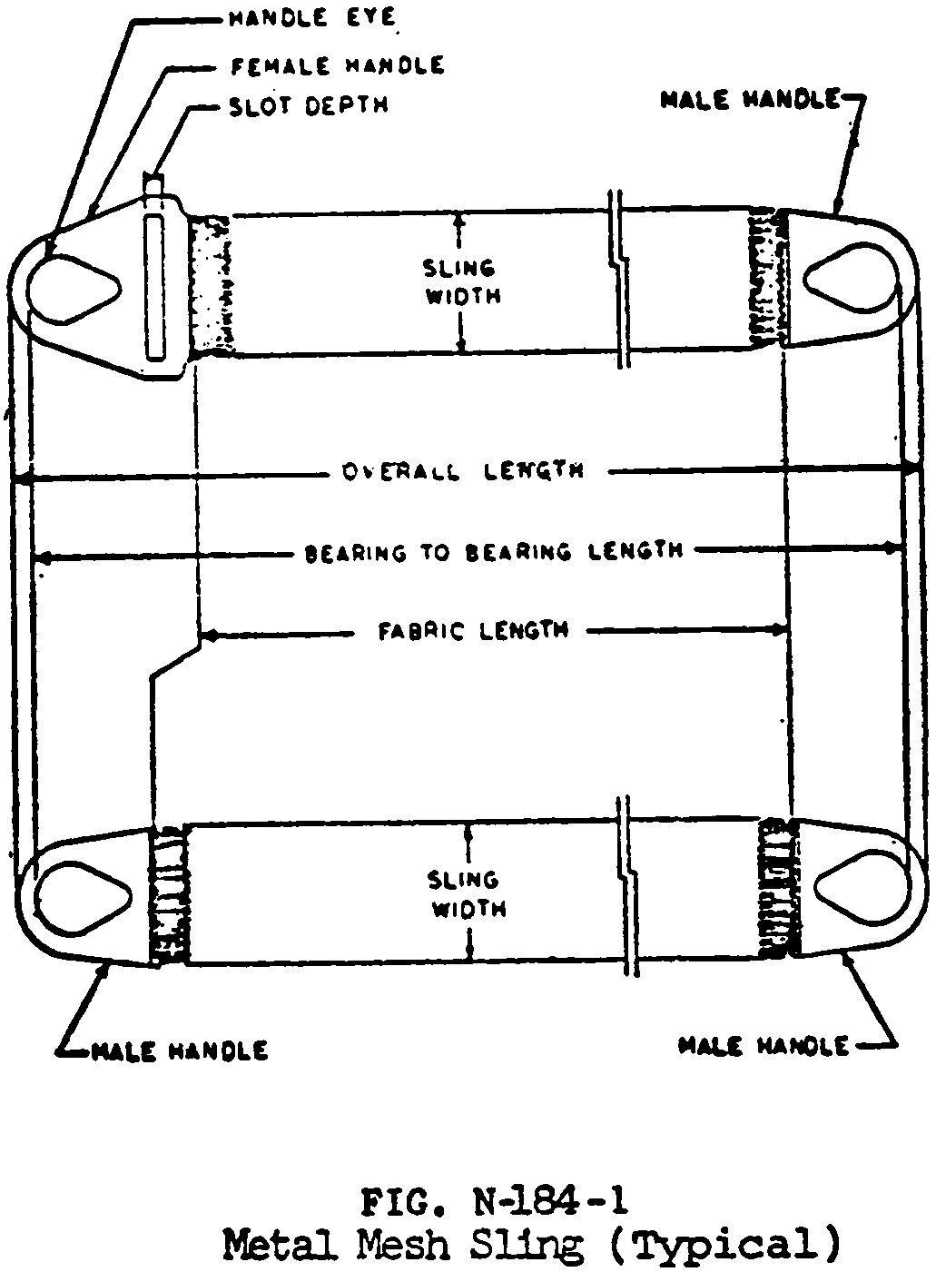 Fig. N-184-1 Metal Mesh Sling (Typical). Diagam howing Two slings with indicators for sling width, overall length, bearing to bearing length, and fabric length. Further indicators point to both male handles, handle eye, female handle, and slot depth