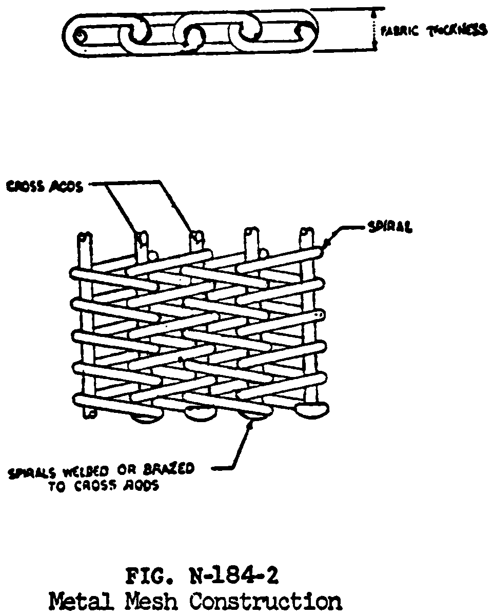 Fig. N-184-2 Metal Mesh Construction. Diagram showing Spirals welded or brazed to cross rods, with arrows pointing to cross rods and spiral. Another diagram indicates frabrick thickness.