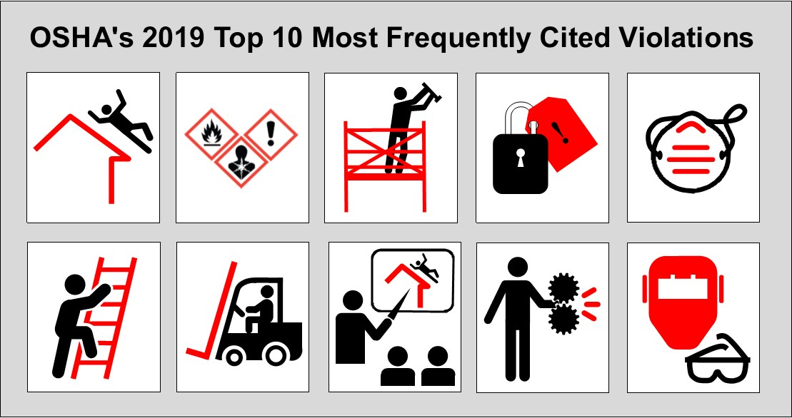OSHAs Top 10 Violations for 2019