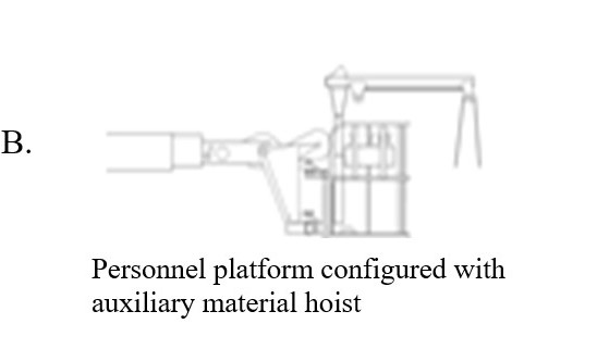 Picture B. Personnel platform configured with auxiliary material hoist