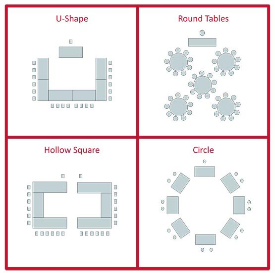Top left: U-shape. Top-right: Round Tables. Bottom-left: Hollow Square. Bottom Right: Circle
