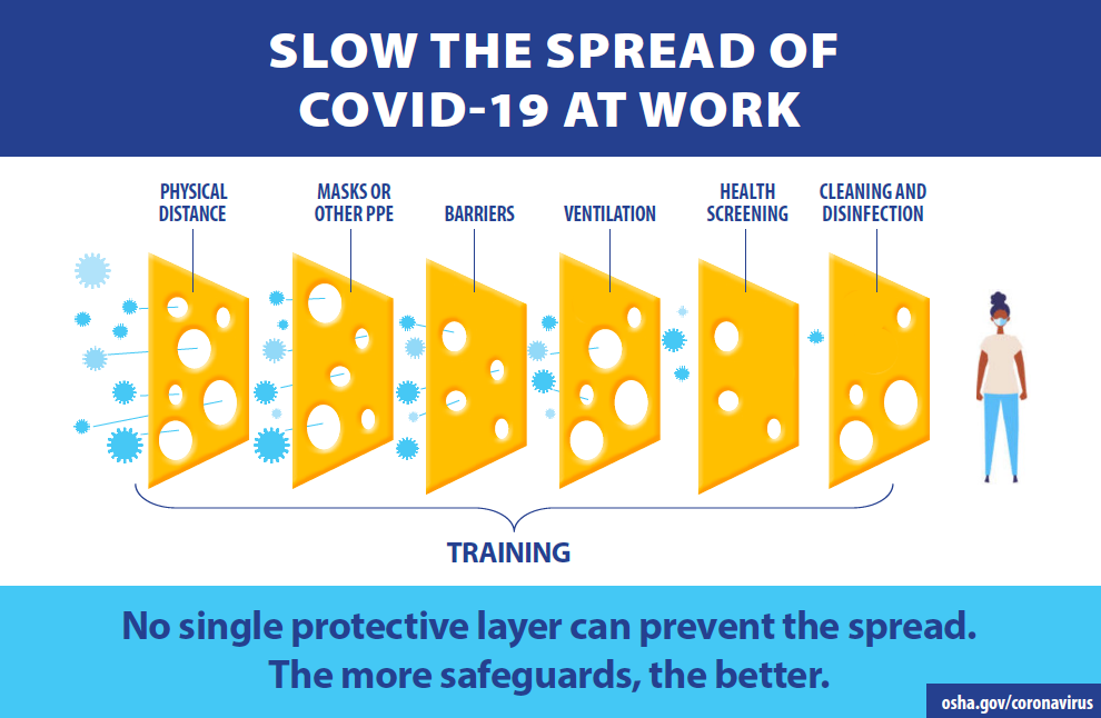 Slow the spread of covid-19 at work