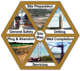 OSHA's Oil and Gas Well Drilling eTool: Site Map, Site Preparation, Drilling, Well Completion, Servicing, Plug & Abandon, General Safety