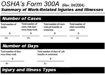 Form 300A
