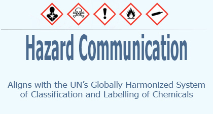 Hazard Communication poster