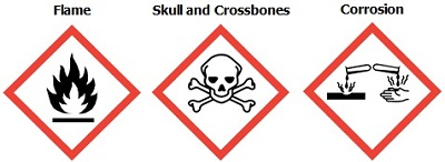 examples of Label pictograms Flam, Skull and Crossbones, Corrosion