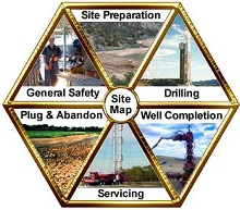 OSHA's Oil and Gas Well Drilling eTool