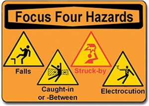 Focus Four Hazards - showing examples of Falls, Caught-in or -Between, Struck-by, and Electrocution