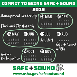 Commit to Being Safe + Sound 2019 - Calendar showing important Safe + Sound dates. March and April are circled with Management Leadership. May and June are circled with Find and Fix Hazards. July is marked with Register. August is marked with Safe + Sound Week. October and November are circled with Worker Participation