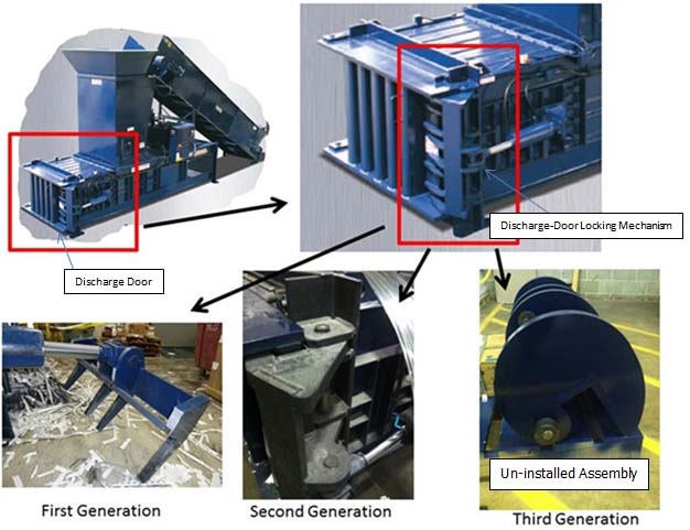 Figure 3–Max-Pak Baler Showing 1st, 2nd, and 3rd Generation Discharge-Door Locking Mechanisms