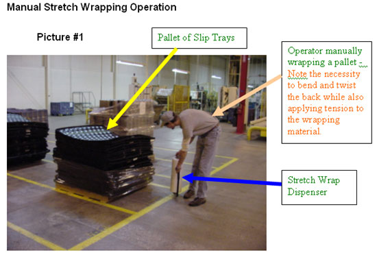 Manual Stretch Wrapping Operation. For problems with accessibility in using figures and illustrations, please contact the Directorate of Cooperative and State Programs at (202) 693-2200 for assistance.